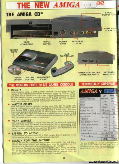 amiga cd32 games console tech specs