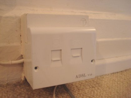 bt master socket with adsl faceplate