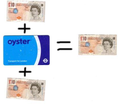oyster card tfl complaint