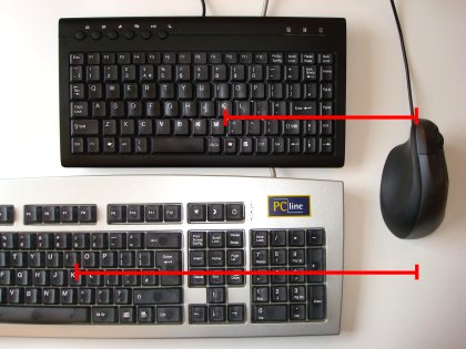 amount of hand travel with mini keyboard