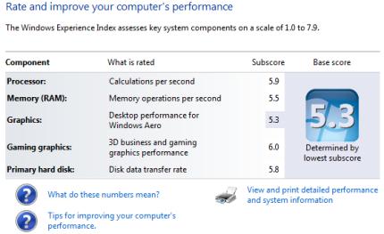 windows experience index on macbook pro scores