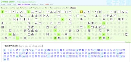 kanji radical search