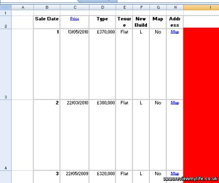 house price estimation graph 2
