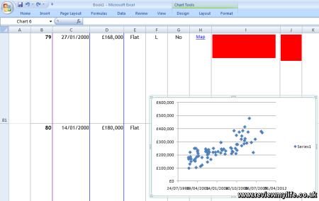 house price estimation graph 4