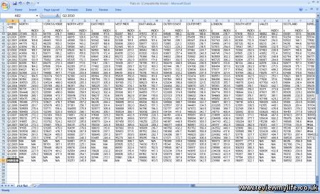 house price estimation graph 6